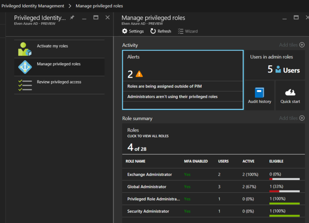 How to enable Azure MFA for Online PowerShell Modules that don't