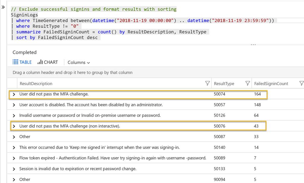 Exploring Azure MFA sign-in failures using Log Analytics